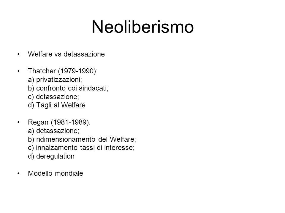 Neoliberismo Welfare vs detassazione Thatcher (1979-1990): a) privatizzazioni; b) confronto coi sindacati; c) detassazione; d) Tagli al Welfare Regan (1981-1989): a) detassazione; b) ridimensionamento del Welfare; c) innalzamento tassi di interesse; d) deregulation Modello mondiale