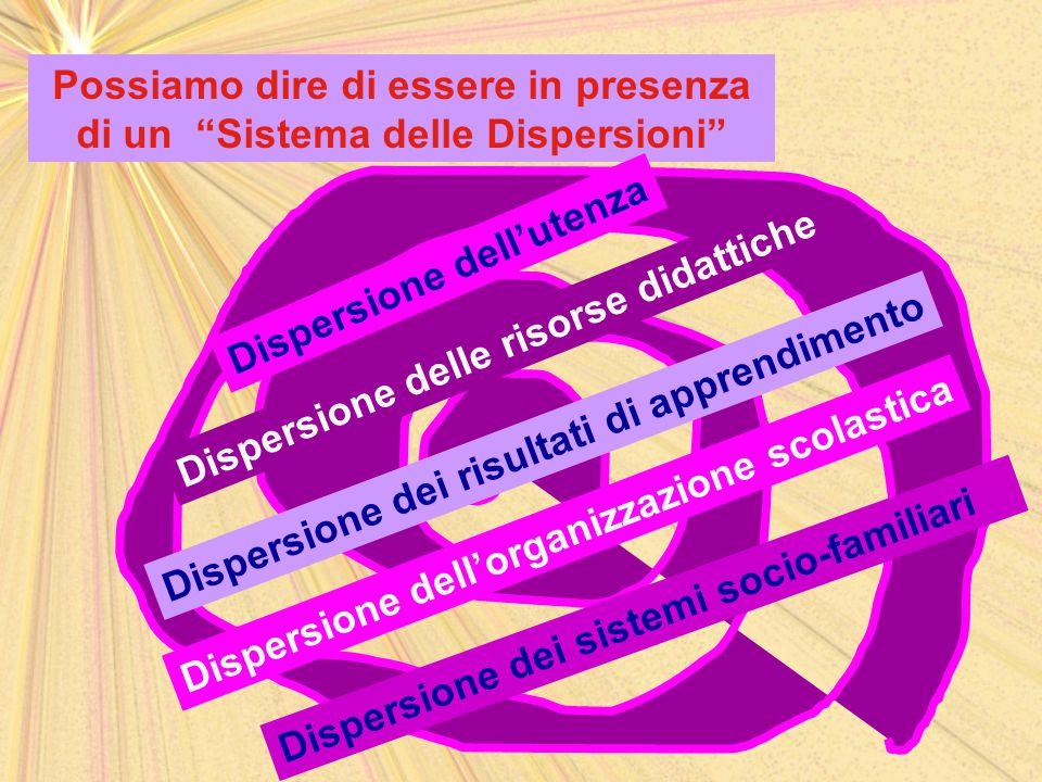 Dispersione dei sistemi socio-familiari Possiamo dire di essere in presenza di un Sistema delle Dispersioni Dispersione dell'utenza Dispersione delle risorse didattiche Dispersione dei risultati di apprendimento Dispersione dell'organizzazione scolastica