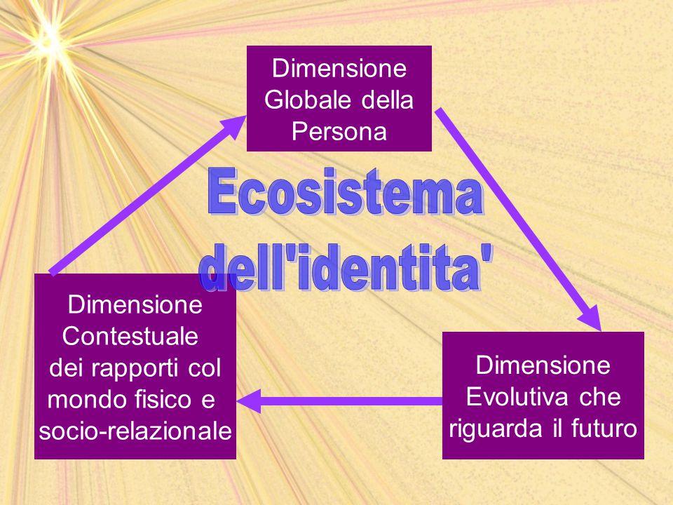 Dimensione Globale della Persona Dimensione Contestuale dei rapporti col mondo fisico e socio-relazionale Dimensione Evolutiva che riguarda il futuro
