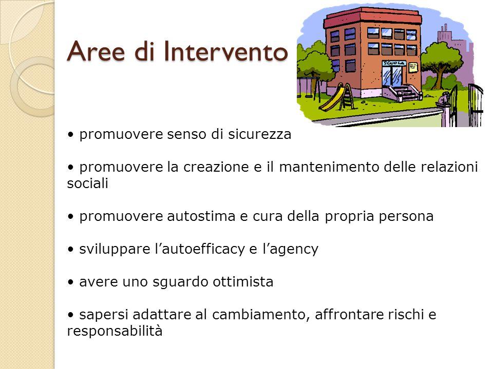 Aree di Intervento promuovere senso di sicurezza promuovere la creazione e il mantenimento delle relazioni sociali promuovere autostima e cura della p