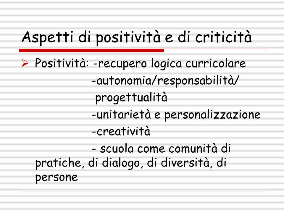 Aspetti di positività e di criticità  Positività: -recupero logica curricolare -autonomia/responsabilità/ progettualità -unitarietà e personalizzazione -creatività - scuola come comunità di pratiche, di dialogo, di diversità, di persone