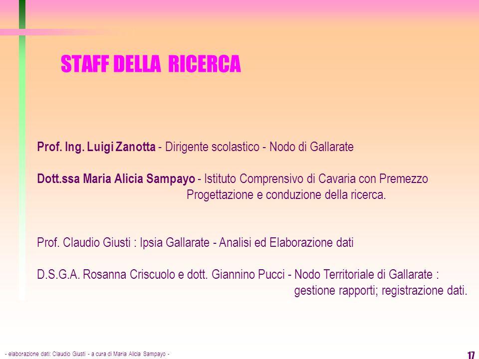 - elaborazione dati: Claudio Giusti - a cura di Maria Alicia Sampayo - 17 STAFF DELLA RICERCA Prof. Ing. Luigi Zanotta - Dirigente scolastico - Nodo d