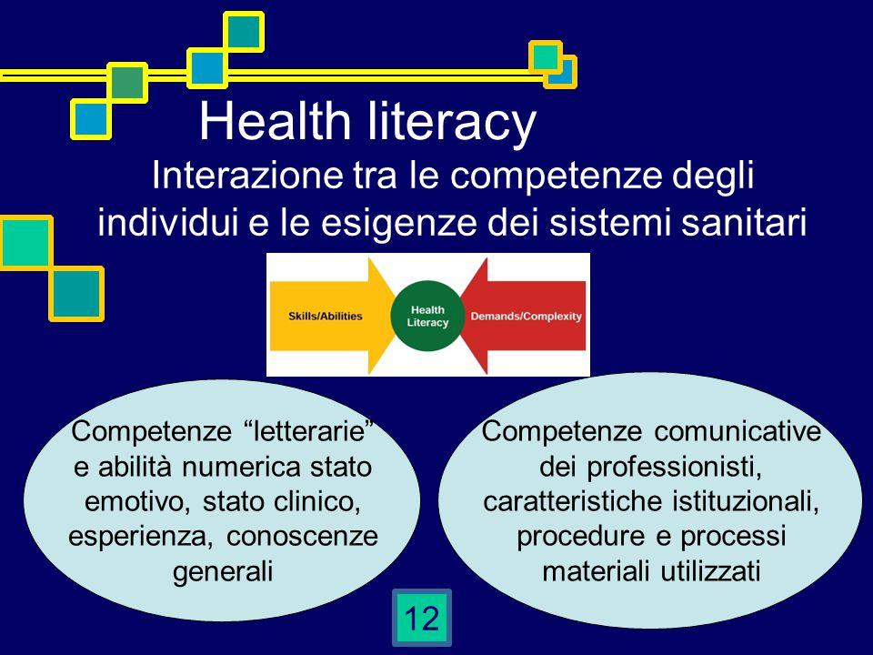 """12 Health literacy Interazione tra le competenze degli individui e le esigenze dei sistemi sanitari Competenze """"letterarie"""" e abilità numerica stato e"""
