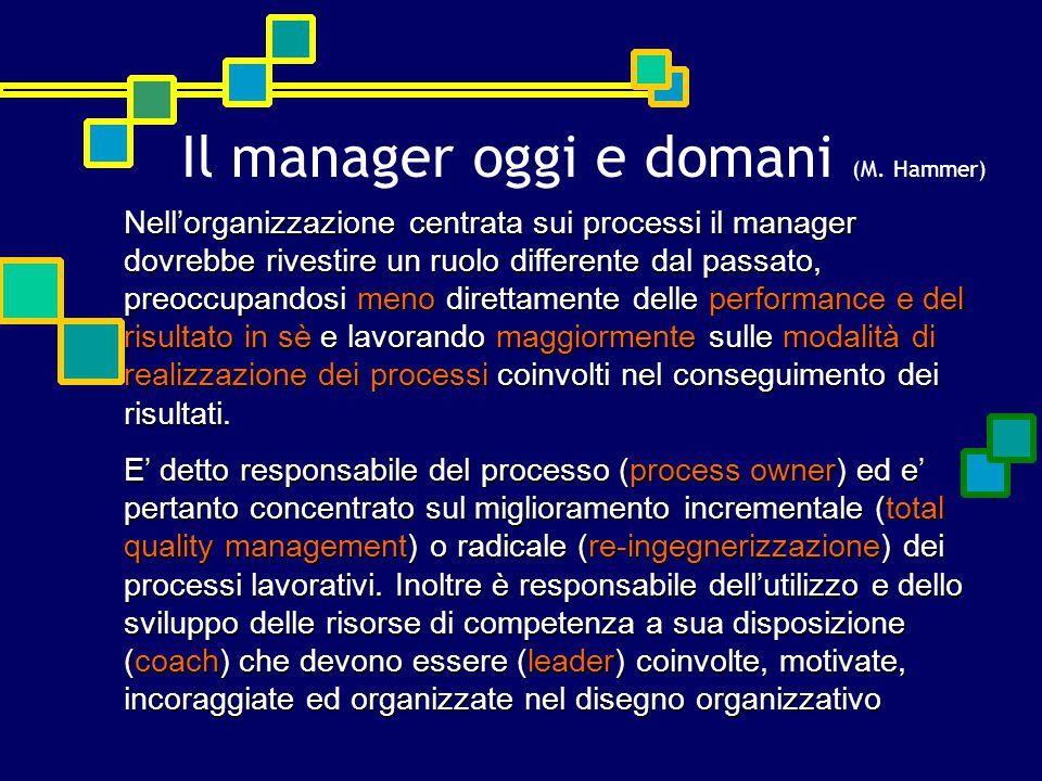 Nell'organizzazione centrata sui processi il manager dovrebbe rivestire un ruolo differente dal passato, preoccupandosi meno direttamente delle perfor