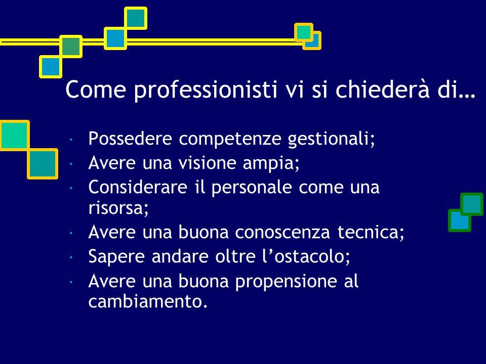 Come professionisti vi si chiederà di…  Possedere competenze gestionali;  Avere una visione ampia;  Considerare il personale come una risorsa;  Av