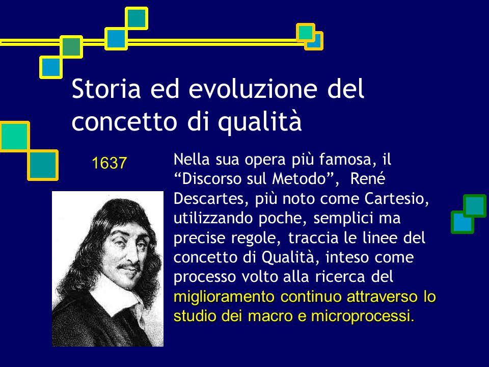 """miglioramento continuo attraverso lo studio dei macro e microprocessi. Nella sua opera più famosa, il """"Discorso sul Metodo"""", René Descartes, più noto"""
