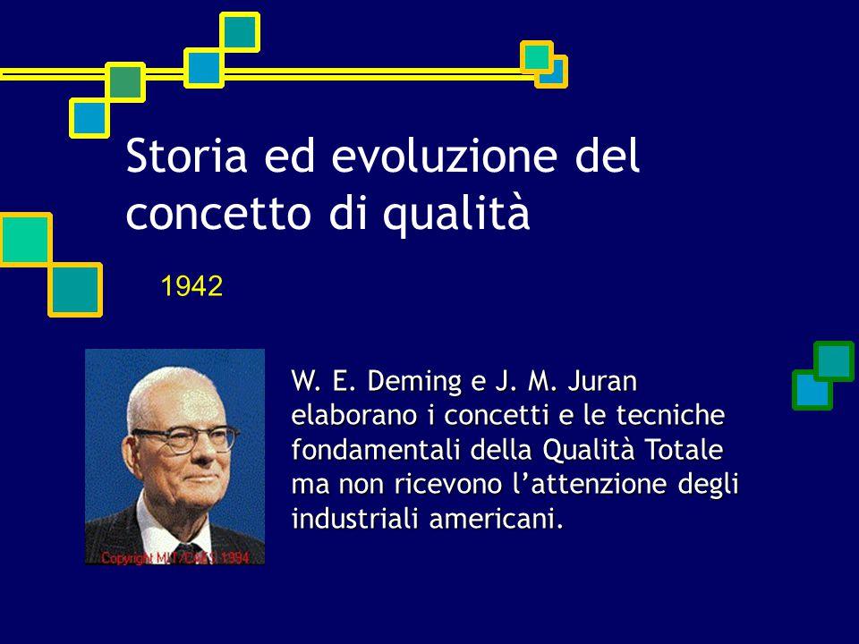 1942 W. E. Deming e J. M. Juran elaborano i concetti e le tecniche fondamentali della Qualità Totale ma non ricevono l'attenzione degli industriali am