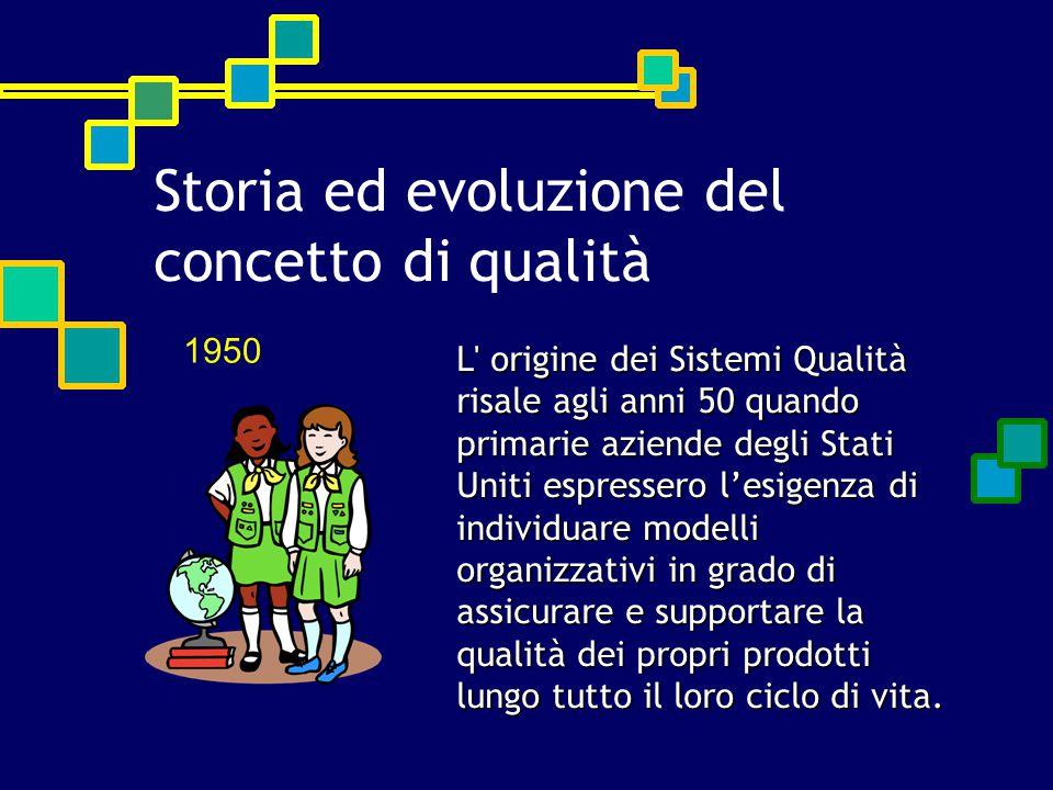 L' origine dei Sistemi Qualità risale agli anni 50 quando primarie aziende degli Stati Uniti espressero l'esigenza di individuare modelli organizzativ