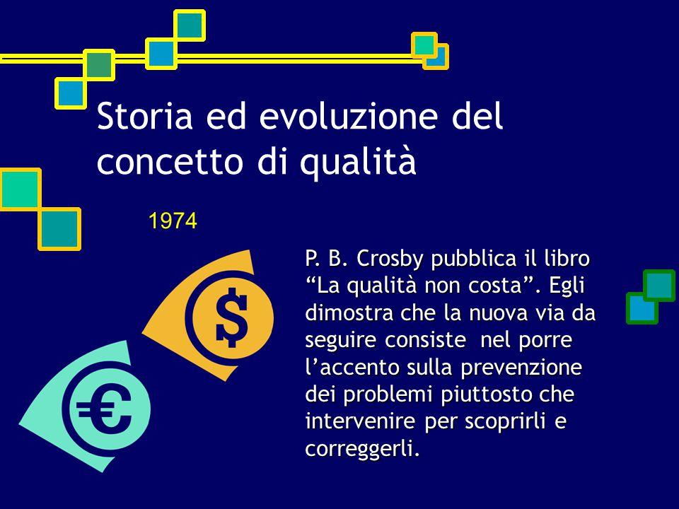 """1974 Storia ed evoluzione del concetto di qualità P. B. Crosby pubblica il libro """"La qualità non costa"""". Egli dimostra che la nuova via da seguire con"""