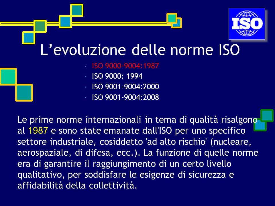 L'evoluzione delle norme ISO  ISO 9000-9004:1987  ISO 9000: 1994  ISO 9001-9004:2000  ISO 9001-9004:2008 Le prime norme internazionali in tema di qualità risalgono al 1987 e sono state emanate dall ISO per uno specifico settore industriale, cosiddetto ad alto rischio (nucleare, aerospaziale, di difesa, ecc.).