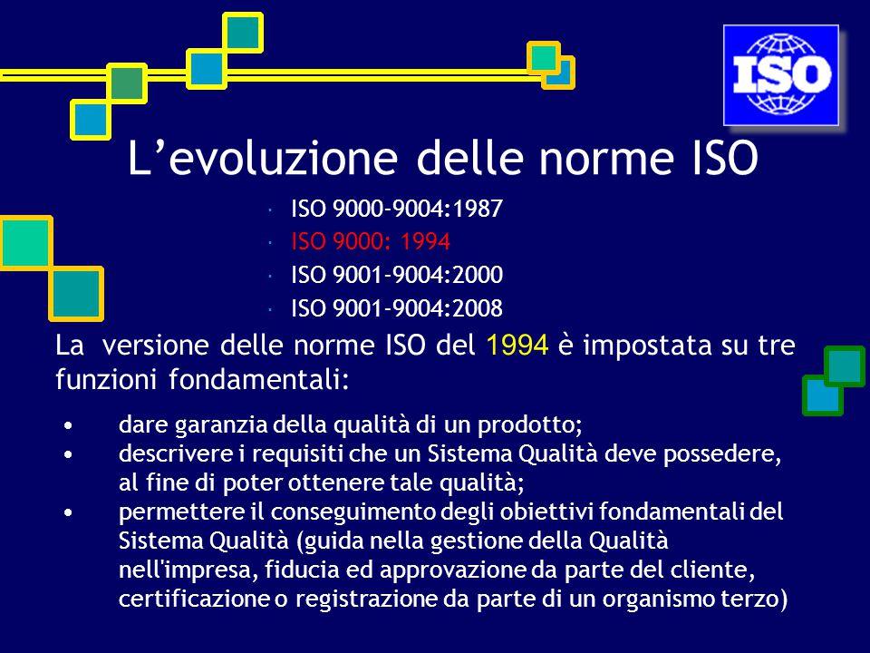 L'evoluzione delle norme ISO  ISO 9000-9004:1987  ISO 9000: 1994  ISO 9001-9004:2000  ISO 9001-9004:2008 La versione delle norme ISO del 1994 è im