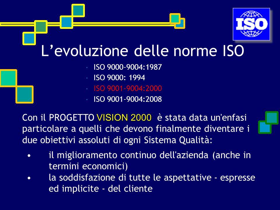L'evoluzione delle norme ISO  ISO 9000-9004:1987  ISO 9000: 1994  ISO 9001-9004:2000  ISO 9001-9004:2008 VISION 2000 Con il PROGETTO VISION 2000 è stata data un enfasi particolare a quelli che devono finalmente diventare i due obiettivi assoluti di ogni Sistema Qualità: il miglioramento continuo dell azienda (anche in termini economici) la soddisfazione di tutte le aspettative - espresse ed implicite - del cliente