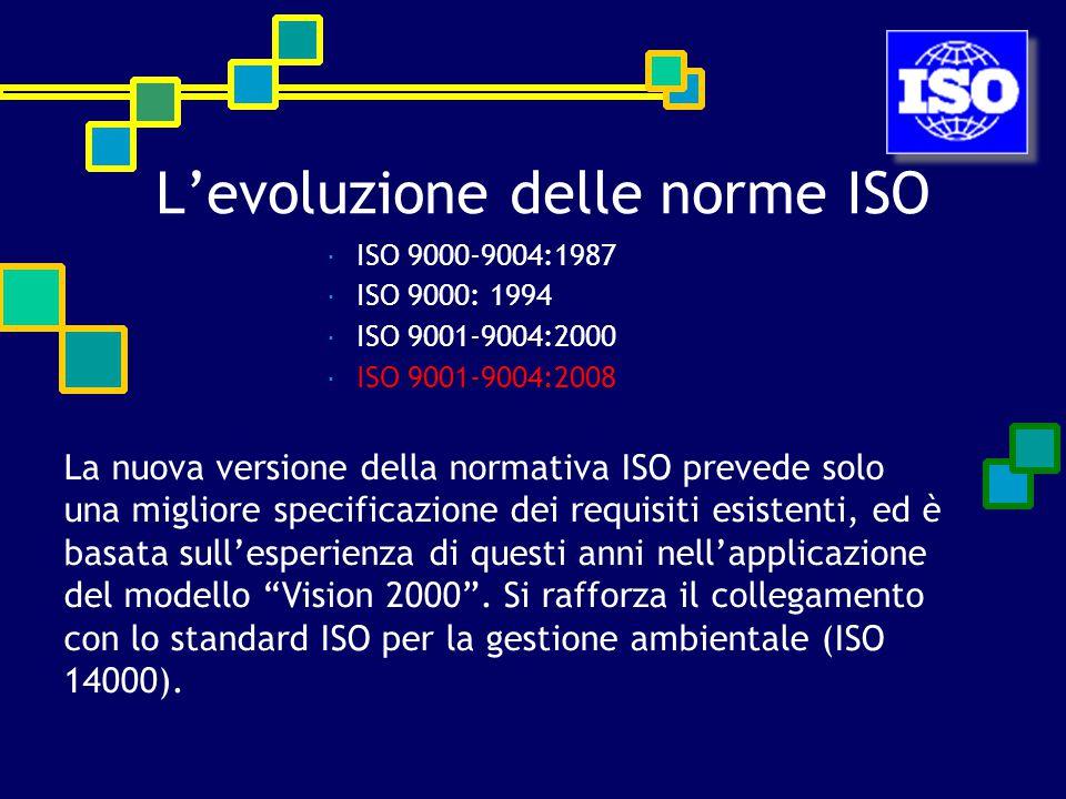 L'evoluzione delle norme ISO  ISO 9000-9004:1987  ISO 9000: 1994  ISO 9001-9004:2000  ISO 9001-9004:2008 La nuova versione della normativa ISO pre