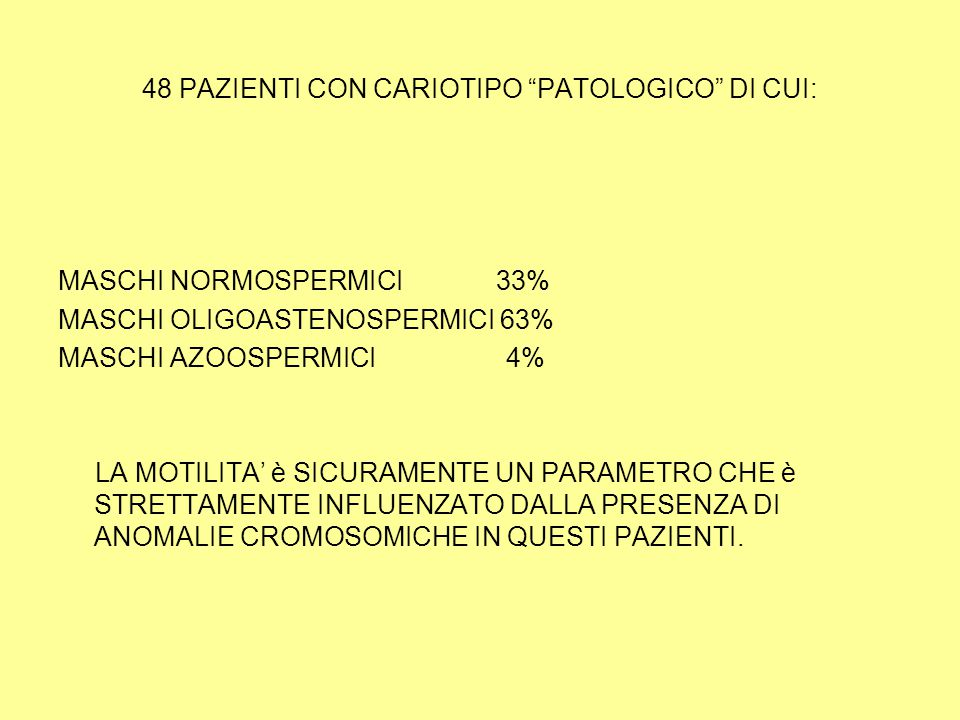 """48 PAZIENTI CON CARIOTIPO """"PATOLOGICO"""" DI CUI: MASCHI NORMOSPERMICI 33% MASCHI OLIGOASTENOSPERMICI 63% MASCHI AZOOSPERMICI 4% LA MOTILITA' è SICURAMEN"""