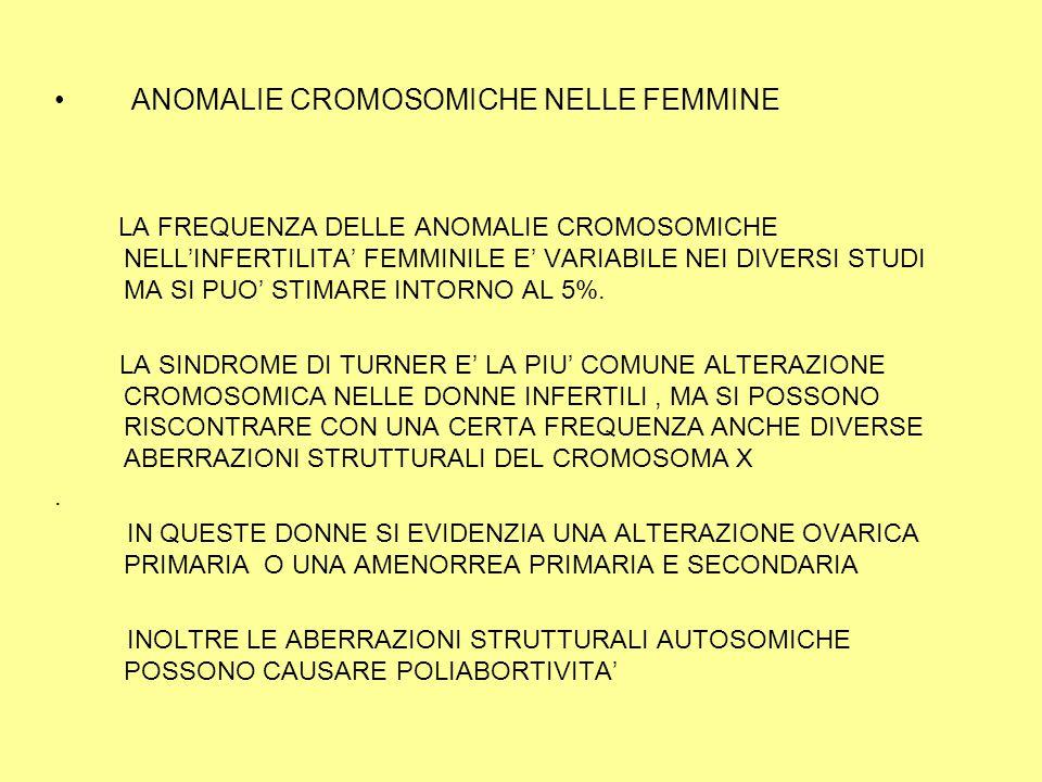 ANOMALIE CROMOSOMICHE NELLE FEMMINE LA FREQUENZA DELLE ANOMALIE CROMOSOMICHE NELL'INFERTILITA' FEMMINILE E' VARIABILE NEI DIVERSI STUDI MA SI PUO' STIMARE INTORNO AL 5%.