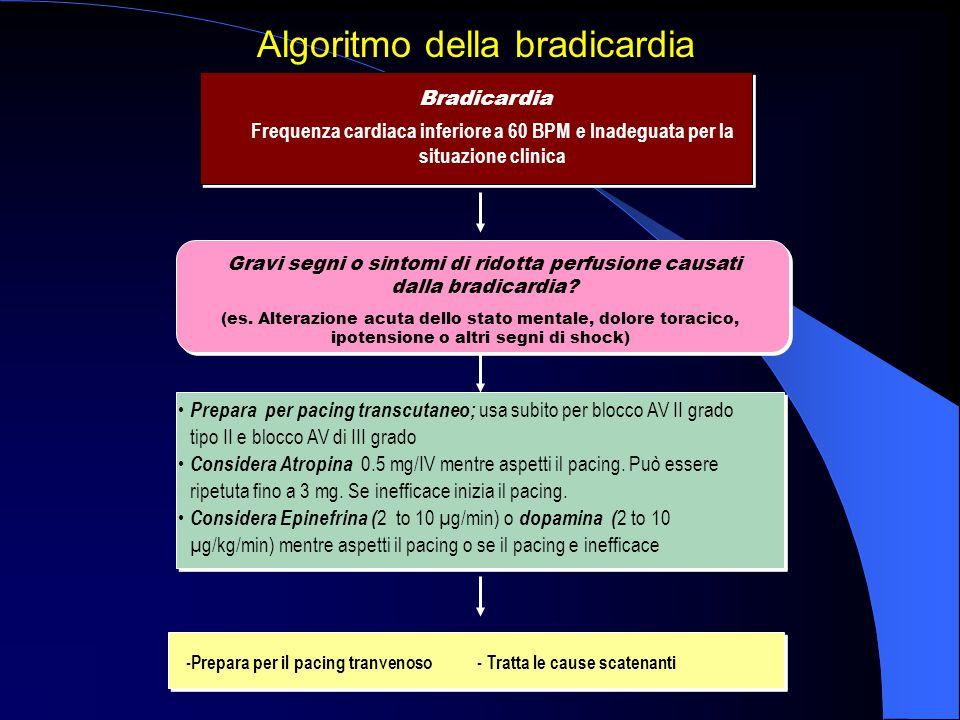 Bradicardia Frequenza cardiaca inferiore a 60 BPM e Inadeguata per la situazione clinica Gravi segni o sintomi di ridotta perfusione causati dalla bra