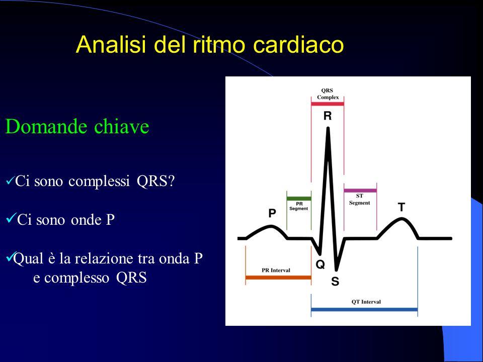 Domande chiave Ci sono complessi QRS? Ci sono onde P Qual è la relazione tra onda P e complesso QRS Analisi del ritmo cardiaco