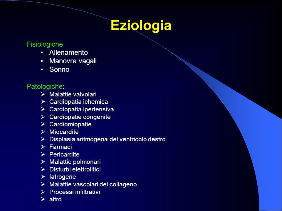 Eziologia Fisiologiche Allenamento Manovre vagali Sonno Patologiche:  Malattie valvolari  Cardiopatia ichemica  Cardiopatia ipertensiva  Cardiopat
