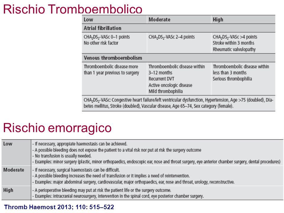 Rischio Tromboembolico Thromb Haemost 2013; 110: 515–522 Rischio emorragico