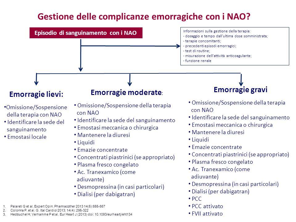 Episodio di sanguinamento con i NAO Informazioni sulla gestione della terapia: - dosaggio e tempo dall'ultima dose somministrata; - terapie concomitan
