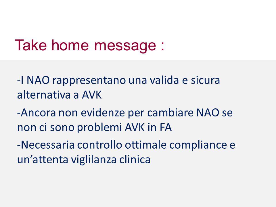 Take home message : -I NAO rappresentano una valida e sicura alternativa a AVK -Ancora non evidenze per cambiare NAO se non ci sono problemi AVK in FA
