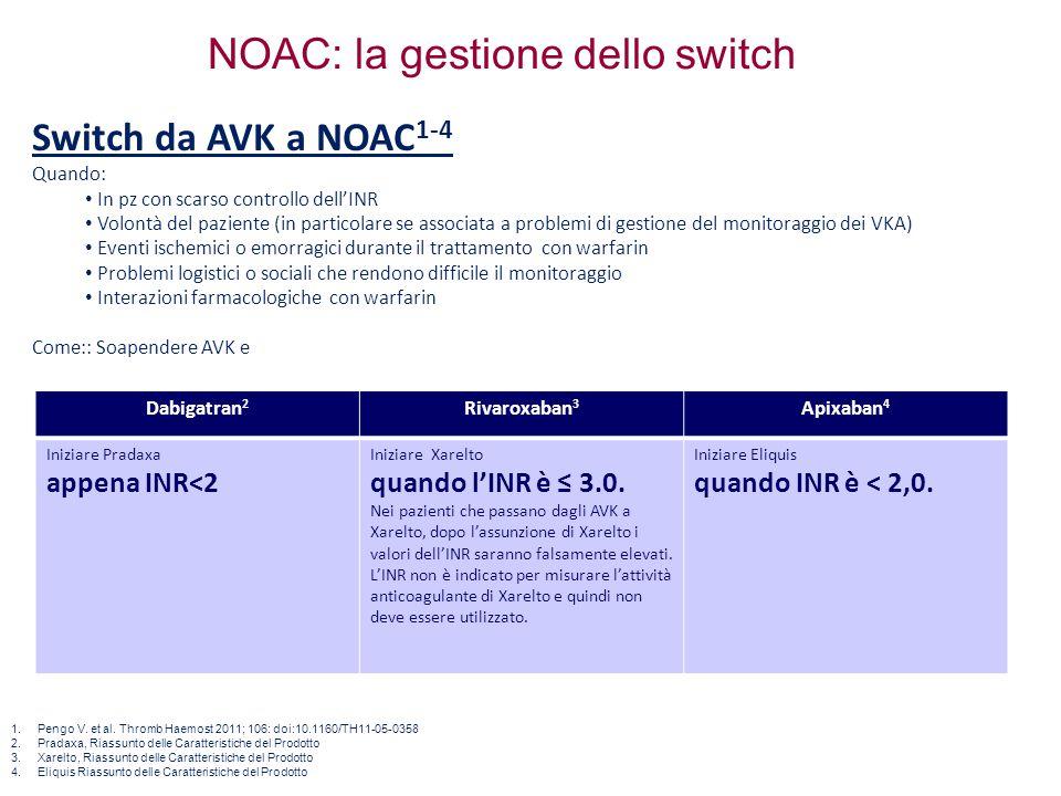 NOAC: la gestione dello switch Switch da AVK a NOAC 1-4 Quando: In pz con scarso controllo dell'INR Volontà del paziente (in particolare se associata