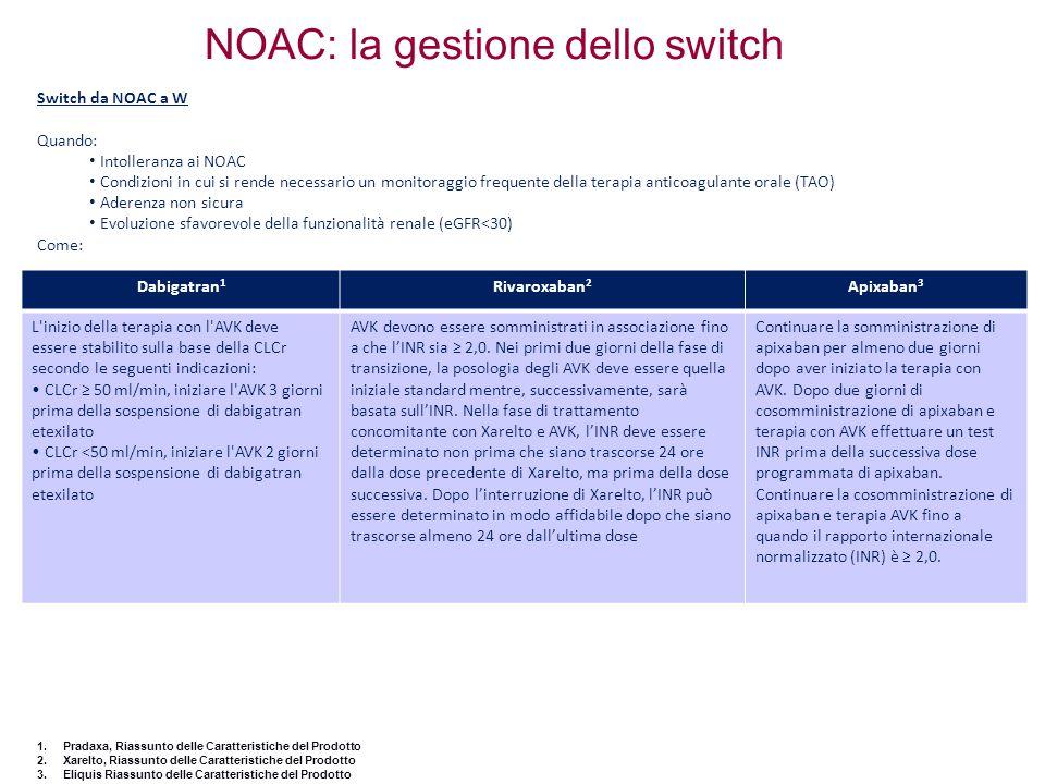 Switch da NOAC a W Quando: Intolleranza ai NOAC Condizioni in cui si rende necessario un monitoraggio frequente della terapia anticoagulante orale (TA