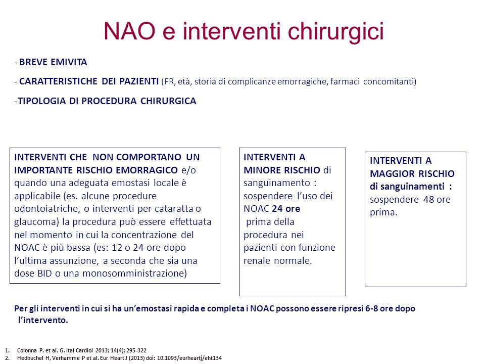 1.Colonna P. et al. G. Ital Cardiol 2013; 14(4): 295-322 2.Hedbuchel H, Verhamme P et al. Eur Heart J (2013) doi: 10.1093/eurheartj/eht134 NAO e inter