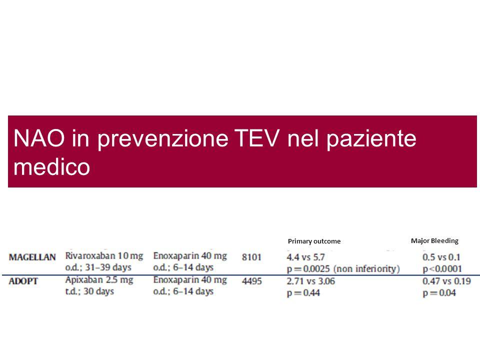 NAO in prevenzione TEV nel paziente medico Primary outcome Major Bleeding