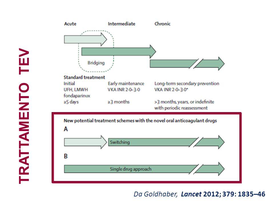 Da Goldhaber, Lancet 2012; 379: 1835–46 TRATTAMENTO TEV