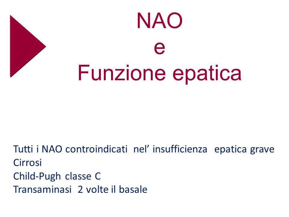 NAO e Funzione epatica Tutti i NAO controindicati nel' insufficienza epatica grave Cirrosi Child-Pugh classe C Transaminasi 2 volte il basale