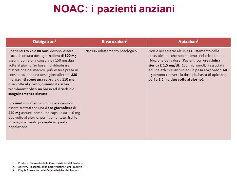 NOAC: i pazienti anziani Dabigatran 1 Rivaroxaban 2 Apixaban 3 I pazienti tra 75 e 80 anni devono essere trattati con una dose giornaliera di 300 mg assunti come una capsula da 150 mg due volte al giorno.