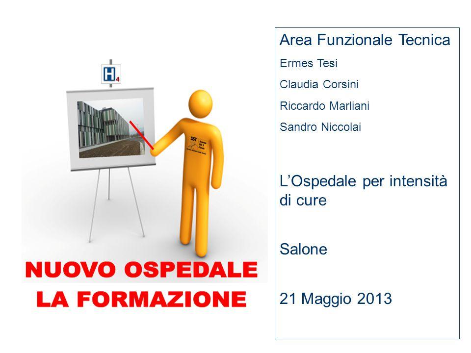 Area Funzionale Tecnica Ermes Tesi Claudia Corsini Riccardo Marliani Sandro Niccolai L'Ospedale per intensità di cure Salone 21 Maggio 2013