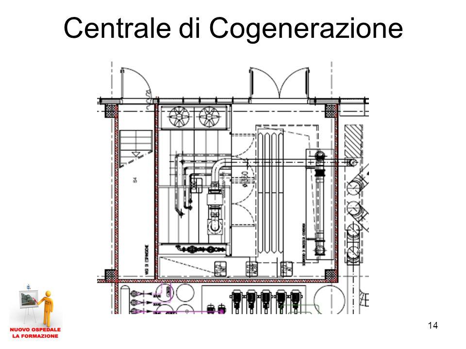 14 Centrale di Cogenerazione