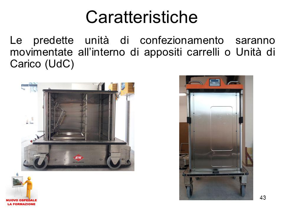 43 Caratteristiche Le predette unità di confezionamento saranno movimentate all'interno di appositi carrelli o Unità di Carico (UdC)