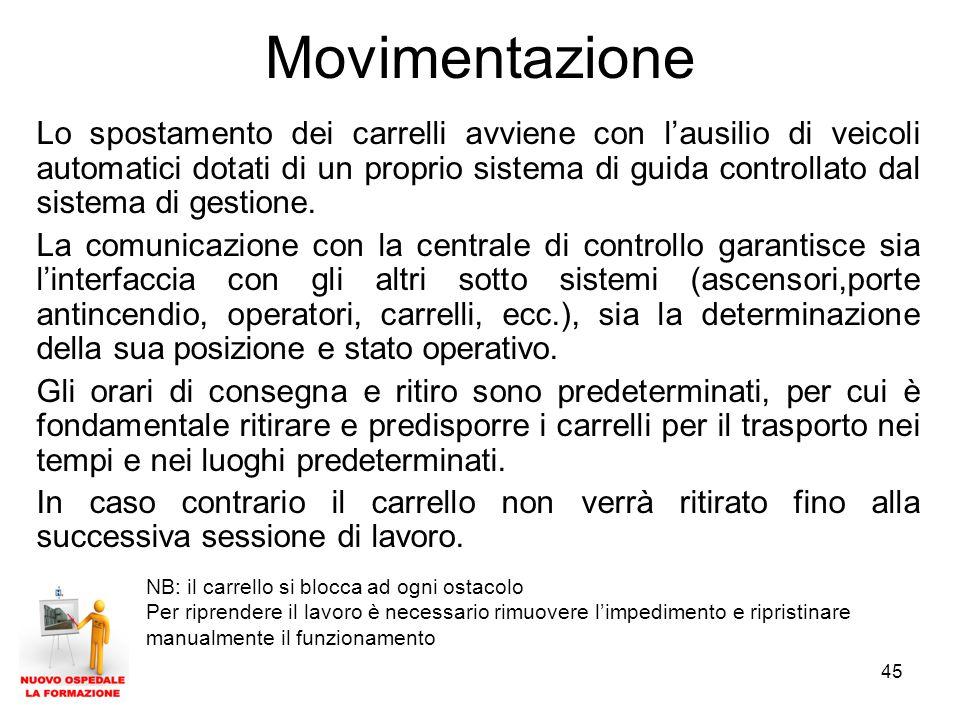 45 Movimentazione Lo spostamento dei carrelli avviene con l'ausilio di veicoli automatici dotati di un proprio sistema di guida controllato dal sistema di gestione.
