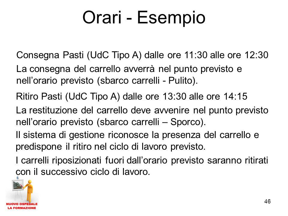 46 Orari - Esempio Consegna Pasti (UdC Tipo A) dalle ore 11:30 alle ore 12:30 La consegna del carrello avverrà nel punto previsto e nell'orario previsto (sbarco carrelli - Pulito).