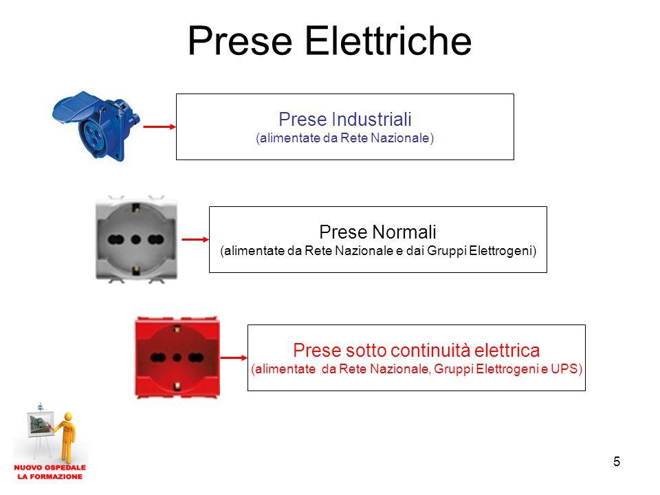 5 Prese Elettriche Prese Industriali (alimentate da Rete Nazionale) Prese Normali (alimentate da Rete Nazionale e dai Gruppi Elettrogeni) Prese sotto