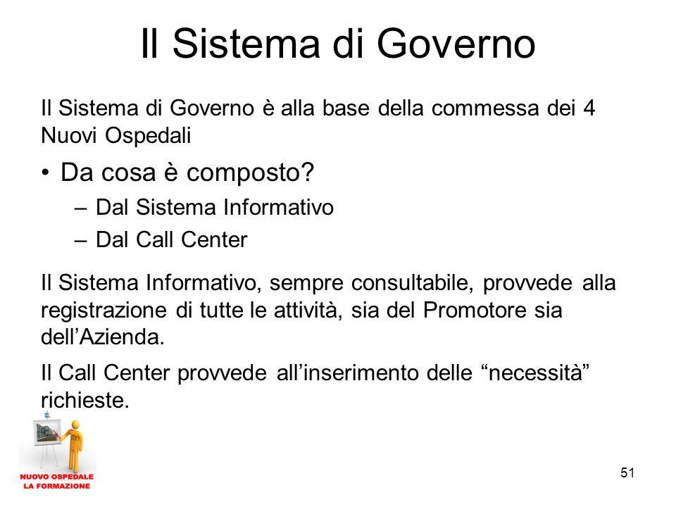 51 Il Sistema di Governo Da cosa è composto? –Dal Sistema Informativo –Dal Call Center Il Sistema Informativo, sempre consultabile, provvede alla regi