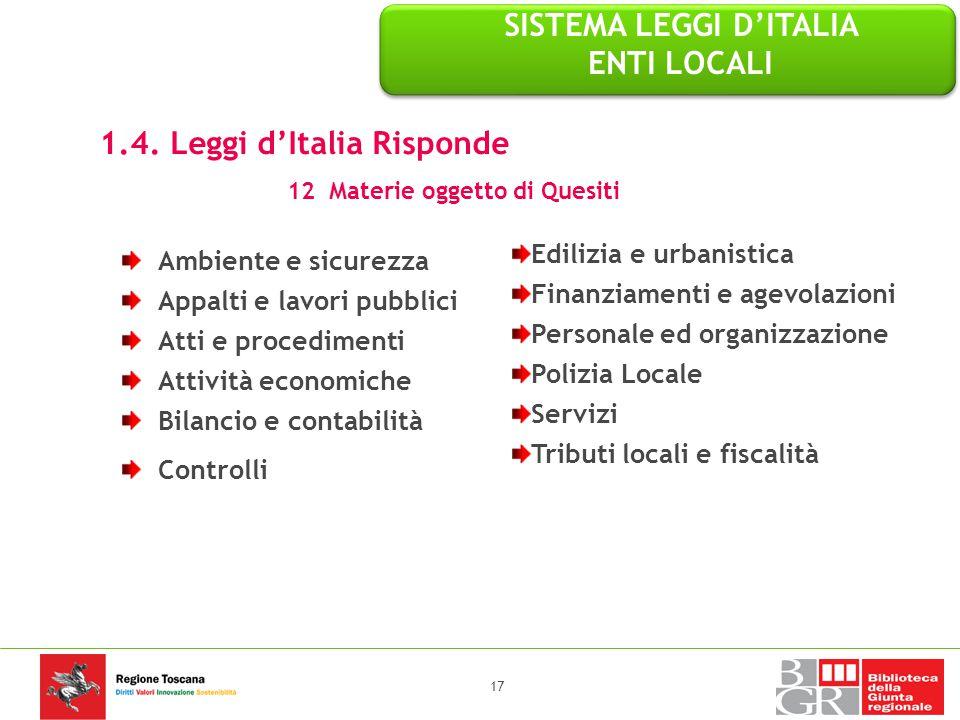 1.4. Leggi d'Italia Risponde 12 Materie oggetto di Quesiti Ambiente e sicurezza Appalti e lavori pubblici Atti e procedimenti Attività economiche Bila