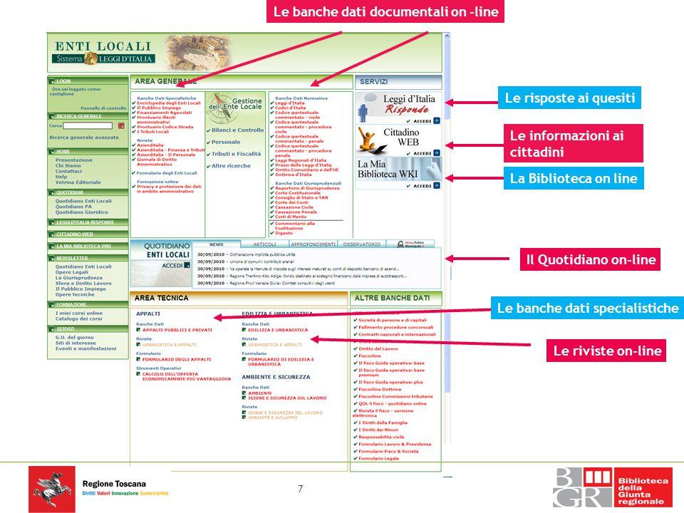 Le banche dati documentali del Sistema Leggi d'Italia on line 1.1.