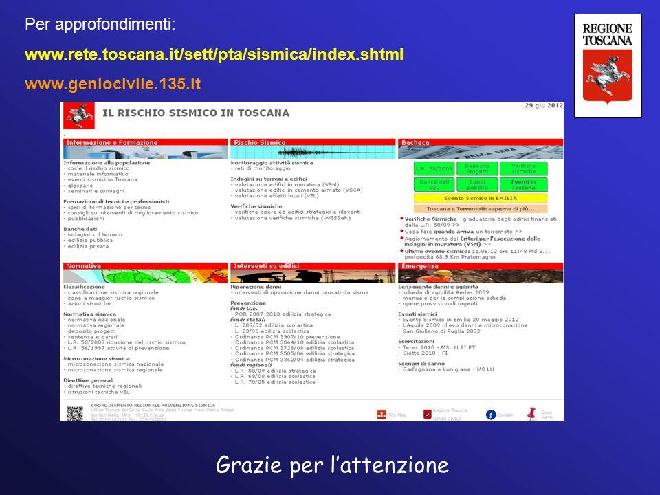 Per approfondimenti: www.rete.toscana.it/sett/pta/sismica/index.shtml www.geniocivile.135.it Grazie per l'attenzione