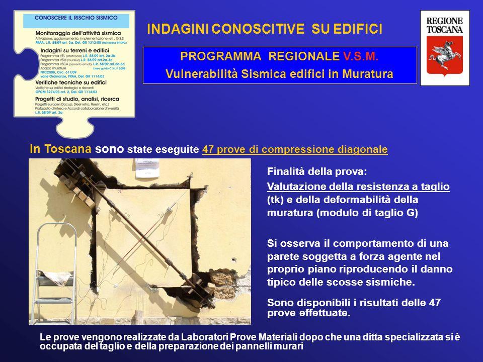 In Toscana sono state eseguite 47 prove di compressione diagonale Le prove vengono realizzate da Laboratori Prove Materiali dopo che una ditta special