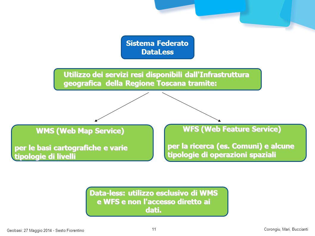 Geobasi: 27 Maggio 2014 - Sesto Fiorentino Corongiu, Mari, Buccianti11 Sistema Federato DataLess WMS (Web Map Service) WMS (Web Map Service) per le basi cartografiche e varie tipologie di livelli WFS (Web Feature Service) per la ricerca (es.