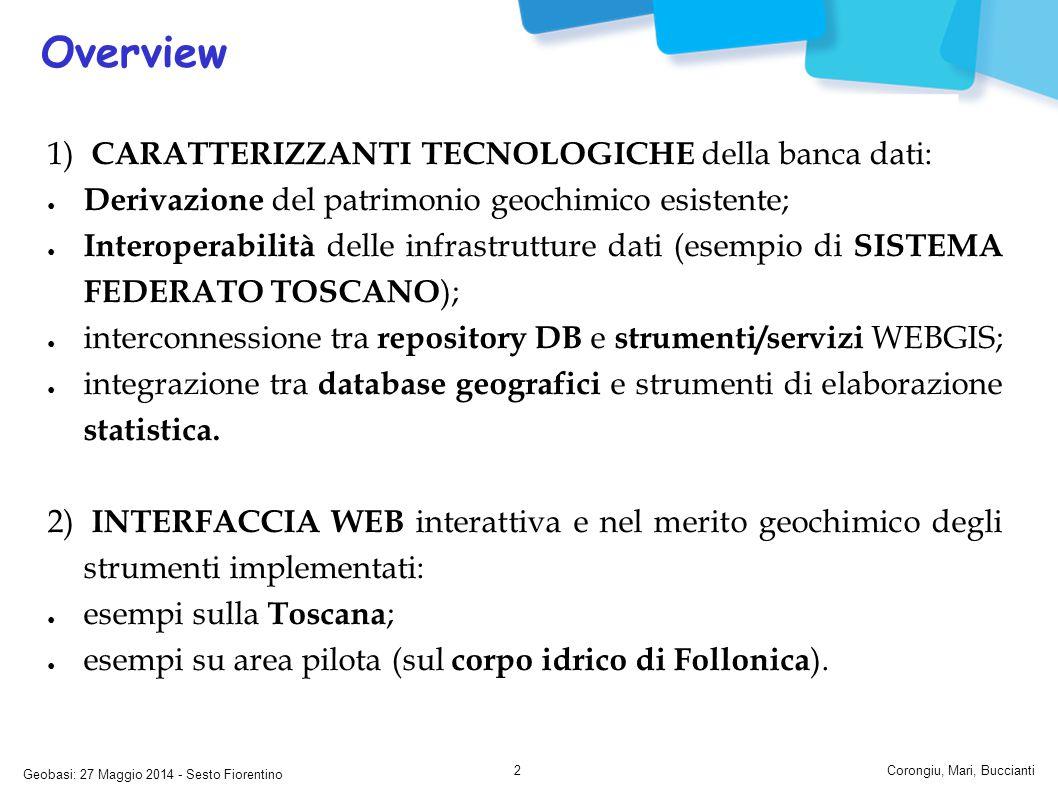 Geobasi: 27 Maggio 2014 - Sesto Fiorentino Corongiu, Mari, Buccianti13 Filtri di interrogazione AlfanumericaFiltri di interrogazione Spaziale Filtri di interrogazione Temporale Filtri disponibili