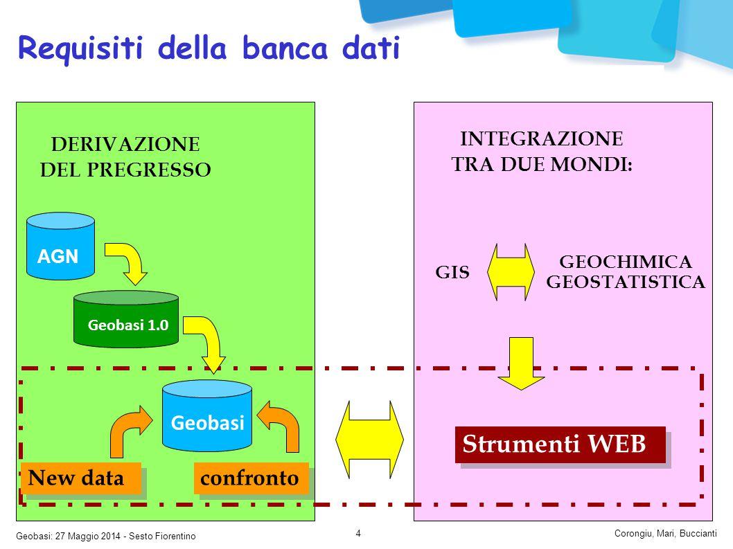 Geobasi: 27 Maggio 2014 - Sesto Fiorentino Corongiu, Mari, Buccianti15 COLUMN CHART TOSCANA ACQUA