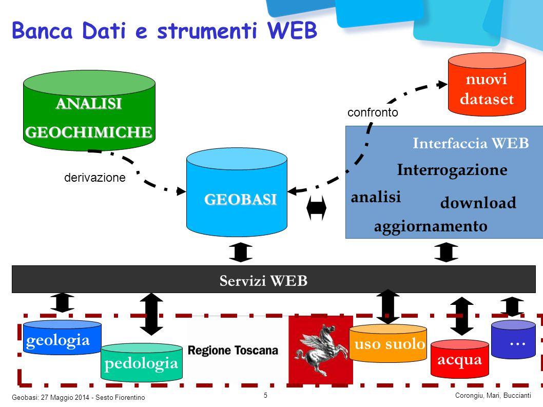 Geobasi: 27 Maggio 2014 - Sesto Fiorentino Corongiu, Mari, Buccianti6 Modello UML database LINK a DB ESTERNI GEOMETRIA CAMPIONE MATRICE TEMPO STATISTICA DOMINI PARAMETRI ANALISI