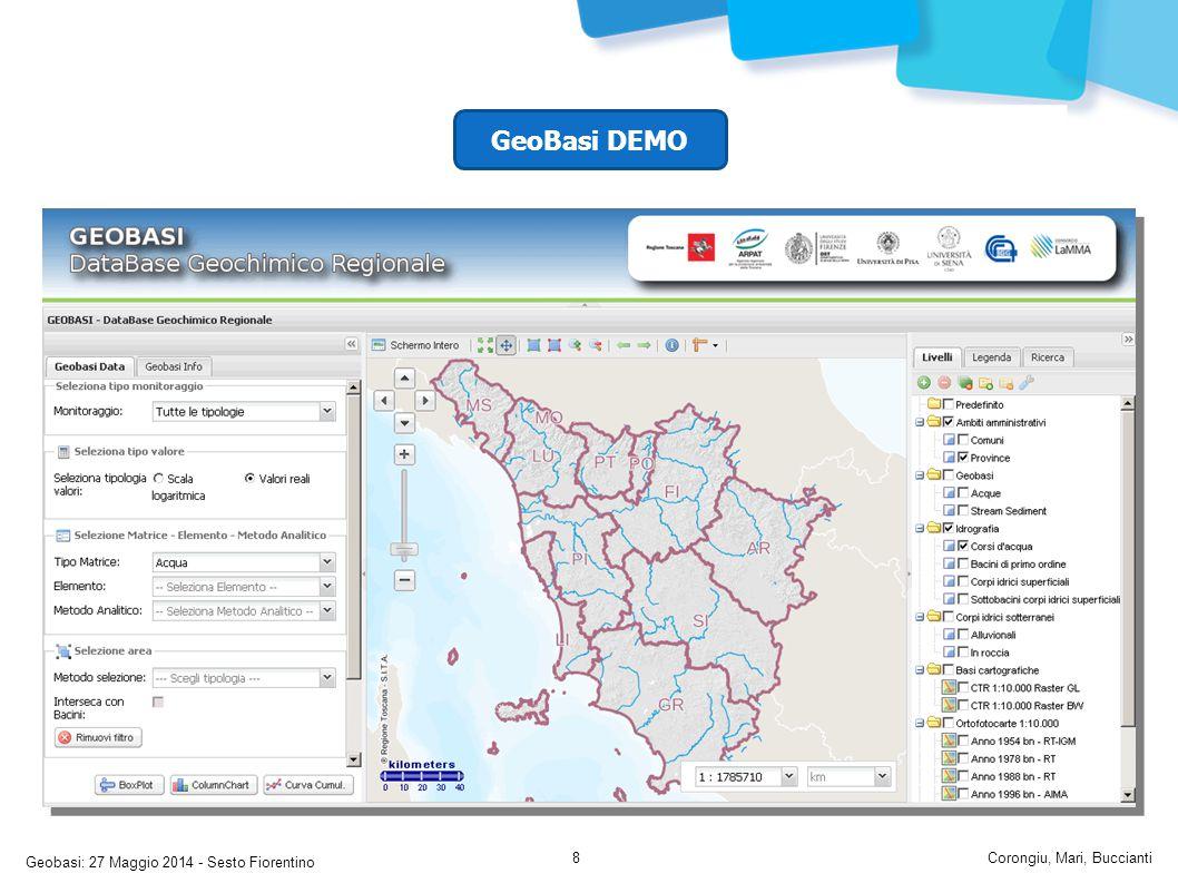 Geobasi: 27 Maggio 2014 - Sesto Fiorentino Corongiu, Mari, Buccianti8 GeoBasi DEMO