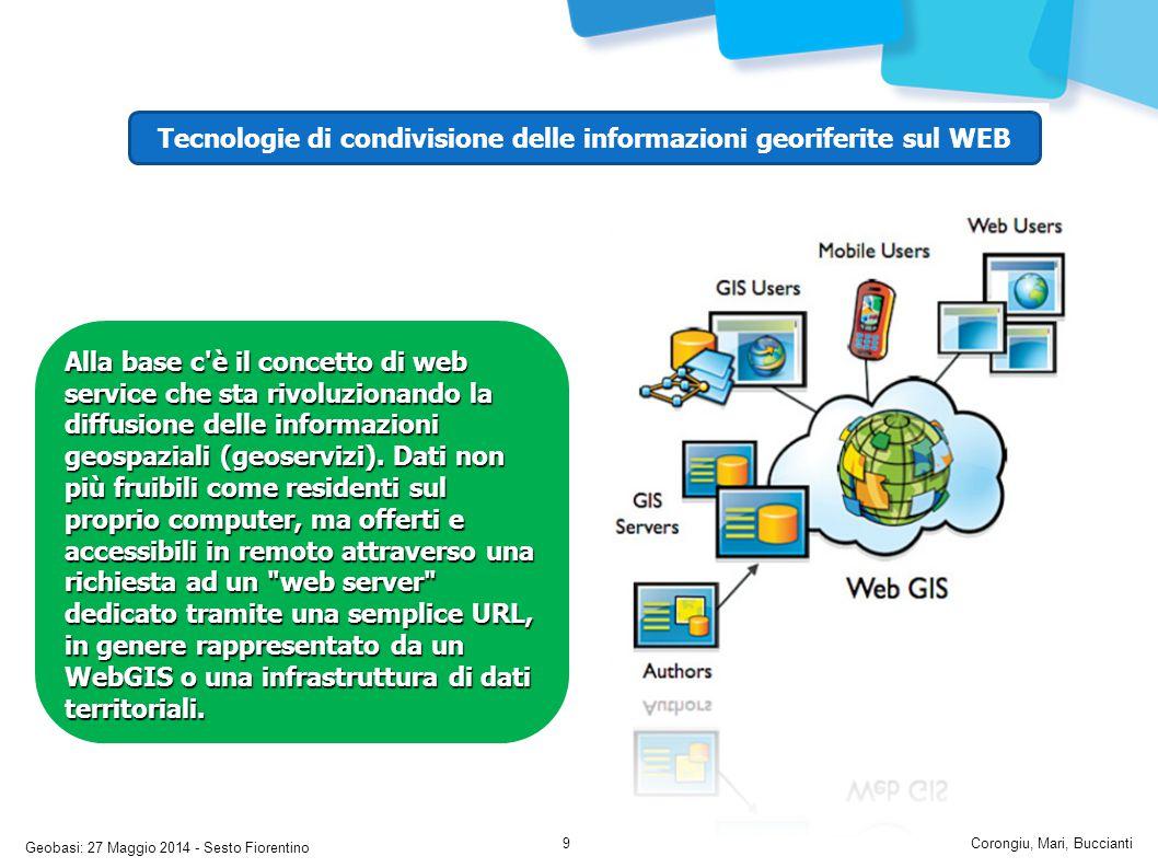 Geobasi: 27 Maggio 2014 - Sesto Fiorentino Corongiu, Mari, Buccianti10 Database PostgreSQL - PostGIS Application Server GeoServer e GeoWebCache User Interface OpenLayers e GeoExt (MapStore) Tecnologie di condivisione delle informazioni georiferite sul WEB