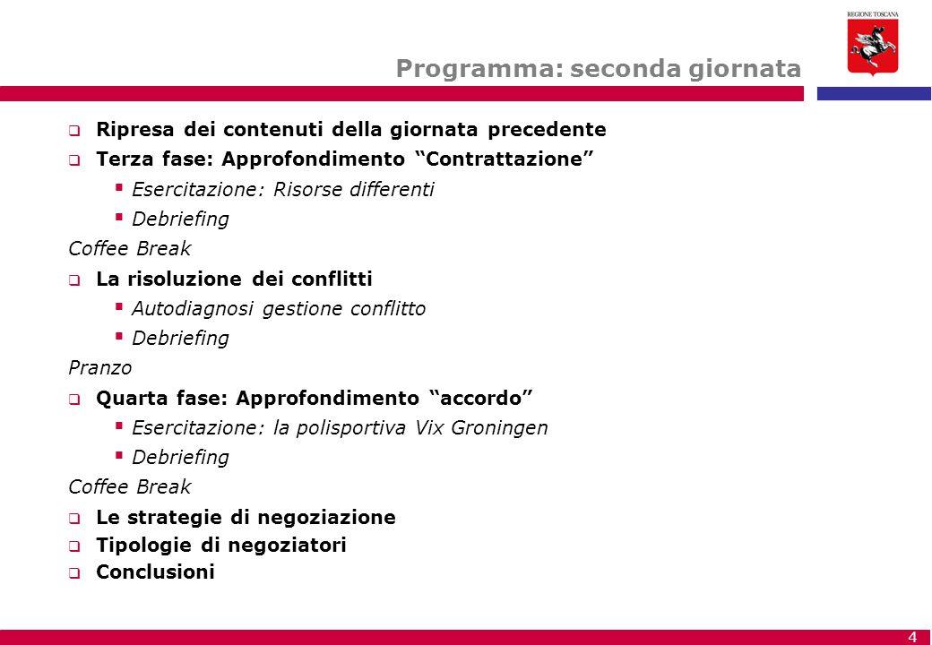 """4 Programma: seconda giornata  Ripresa dei contenuti della giornata precedente  Terza fase: Approfondimento """"Contrattazione""""  Esercitazione: Risors"""